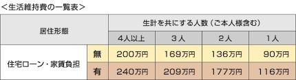 f:id:ak525emerald:20161005091539p:plain