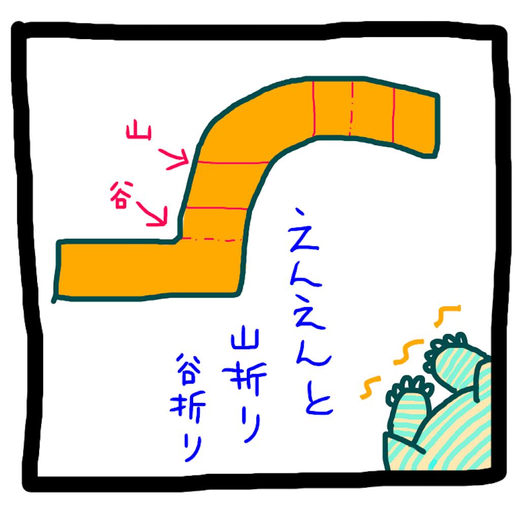 山折り谷折りをするウォンバット イラスト