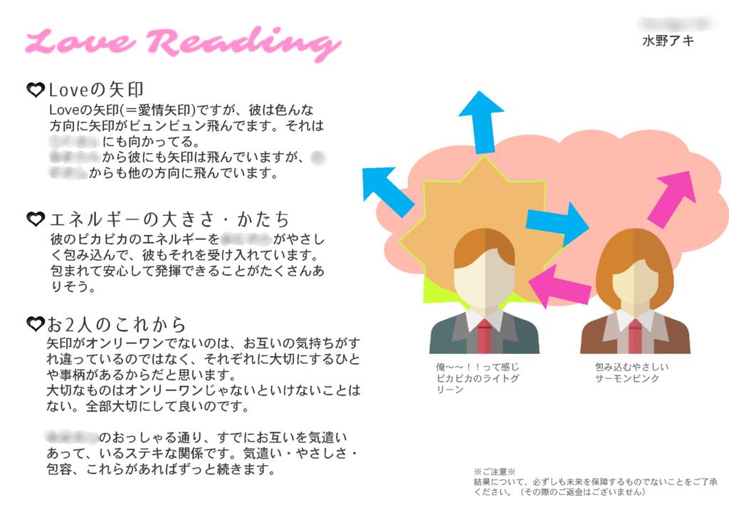 Love Readingご感想 Mさま