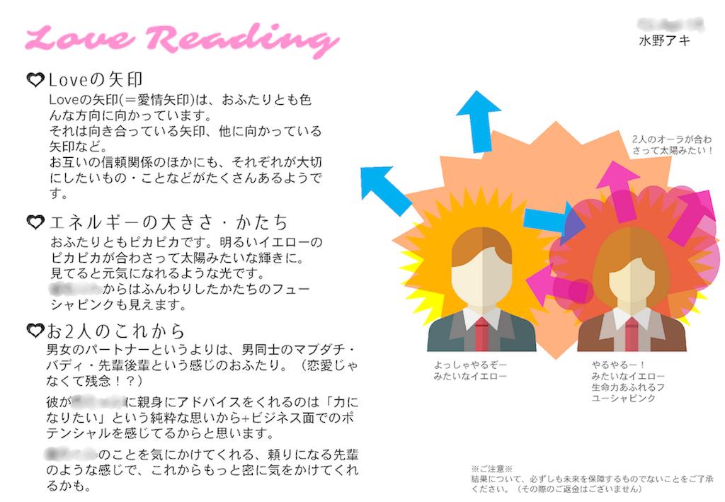 Love Readingご感想 Tさま