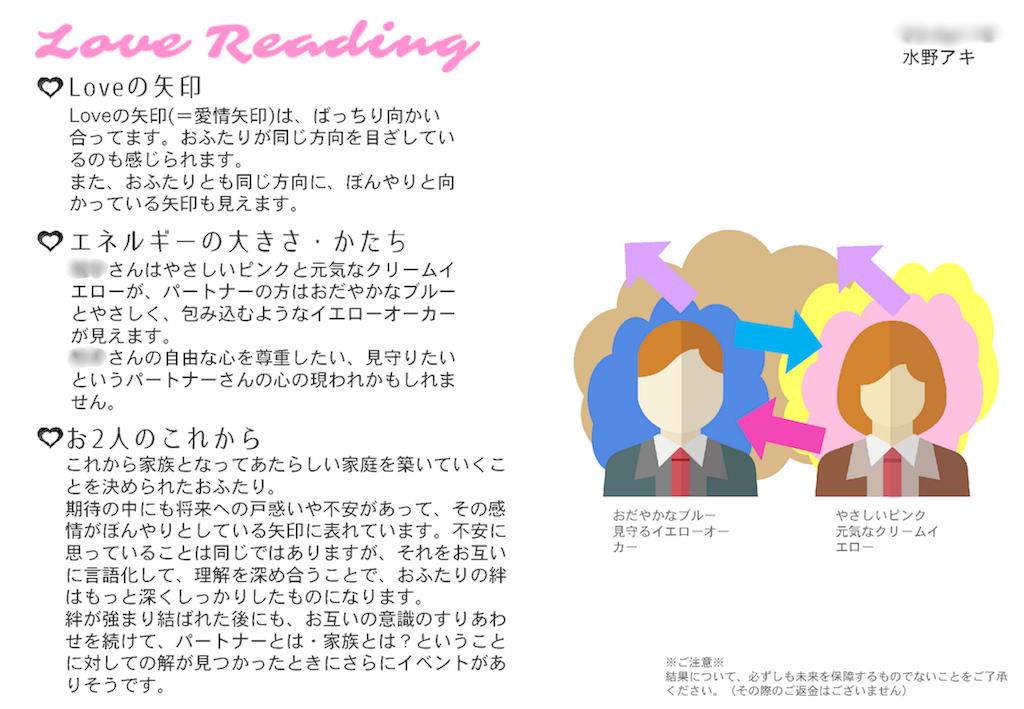 Love Readingご感想 Oさま