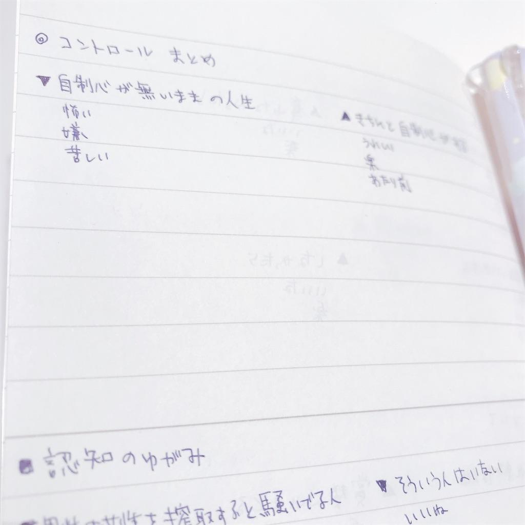 ノートの内容 写真