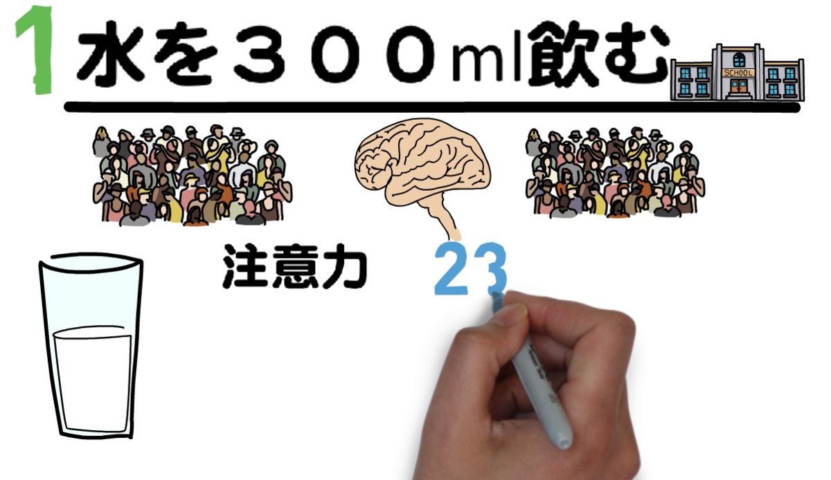 f:id:aka-yuri:20200527105946p:plain
