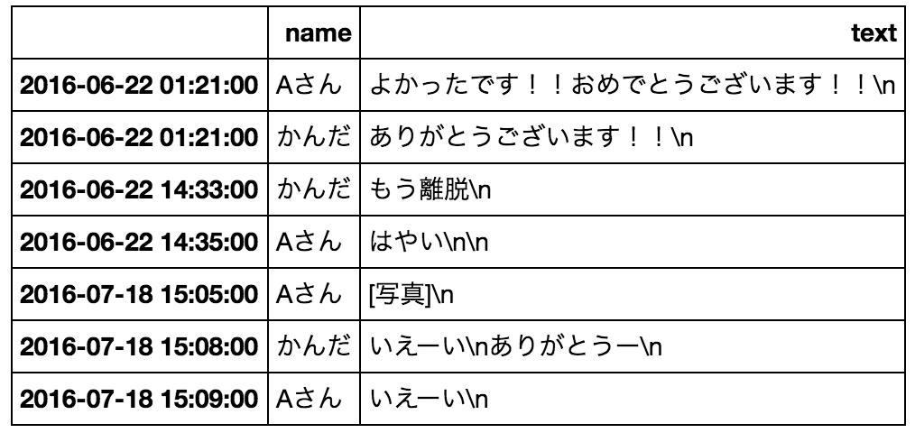 f:id:aka_keishin:20171028010847p:plain