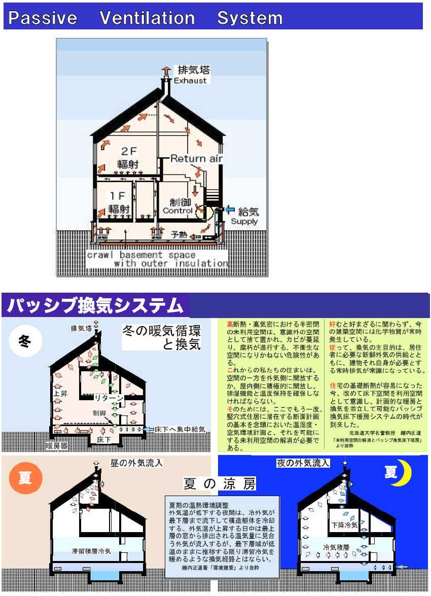 出典:北海道大学 産学・地域協働推進機構