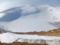 白根山水釜