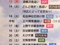 東吾妻町祭事カレンダー2014