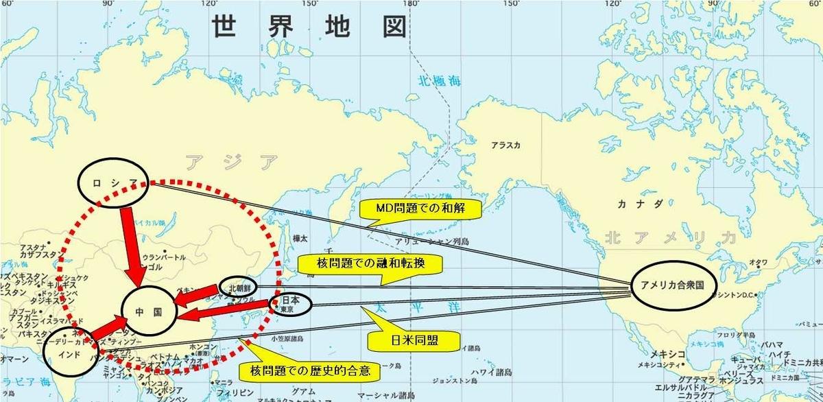 対中国包囲網