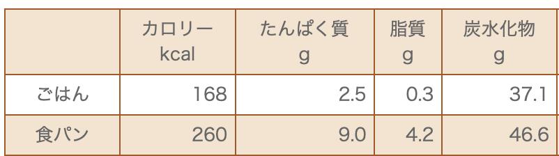 f:id:akaheru-d:20181226184309p:plain