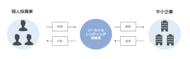 f:id:akahisi:20200125011217p:plain