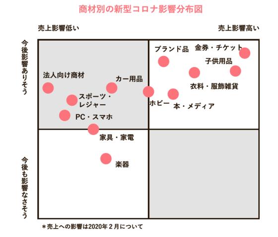 f:id:akahisi:20200429215513p:plain
