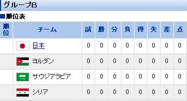 アジアカップB組