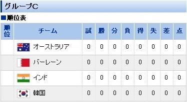 アジアカップC組