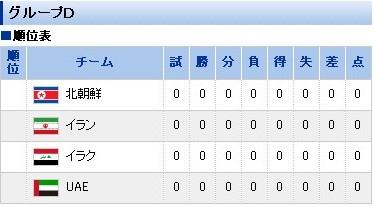 アジアカップD組