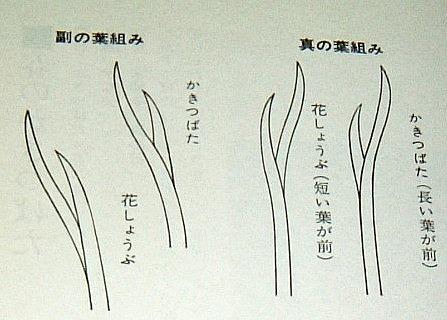 f:id:akaibara:20110521112929j:image