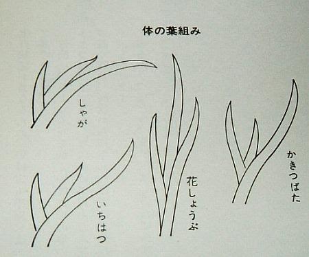 f:id:akaibara:20110521113028j:image