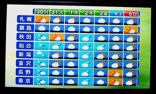 天気図解説 - ウェザーニュース - weathernews.jp