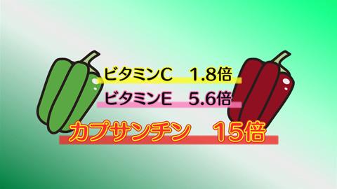 f:id:akaibara:20120828123258j:image:w400
