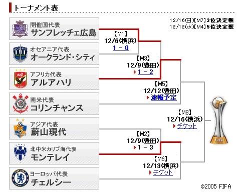 f:id:akaibara:20121212210407j:image