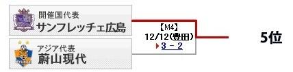 f:id:akaibara:20121212210821j:image