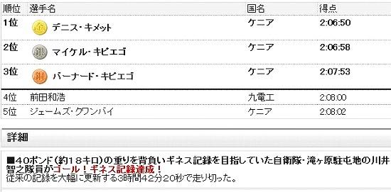 f:id:akaibara:20130224140206j:image