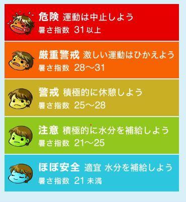 f:id:akaibara:20200818222235j:plain
