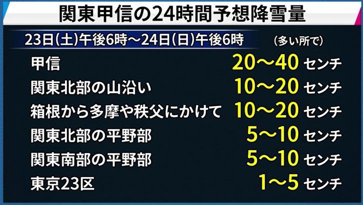 f:id:akaibara:20210122213316j:plain