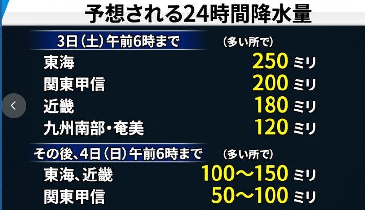 f:id:akaibara:20210702214016j:plain