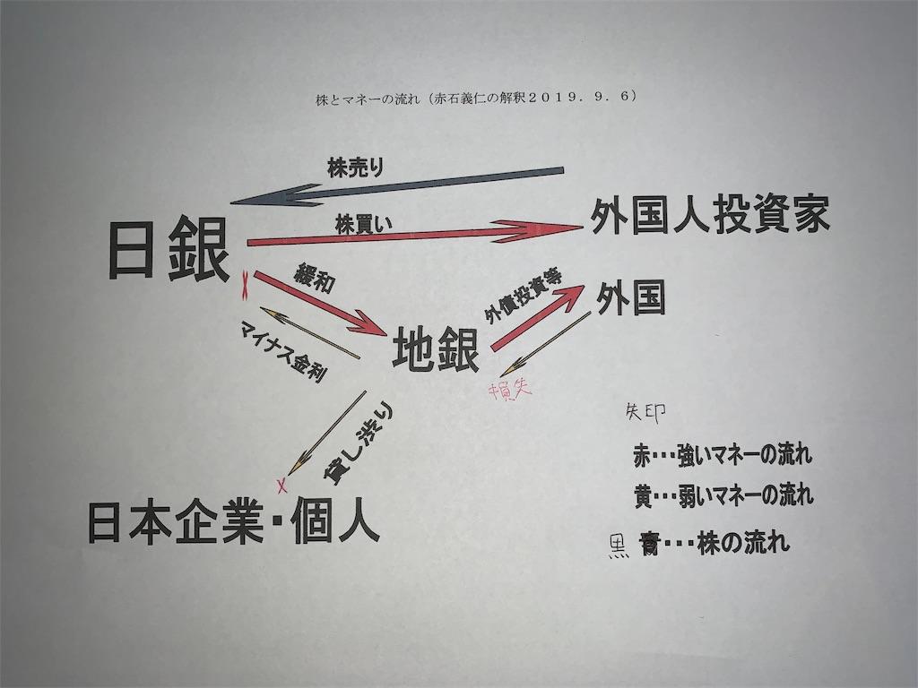 f:id:akaisiyosihito:20190906102503j:image
