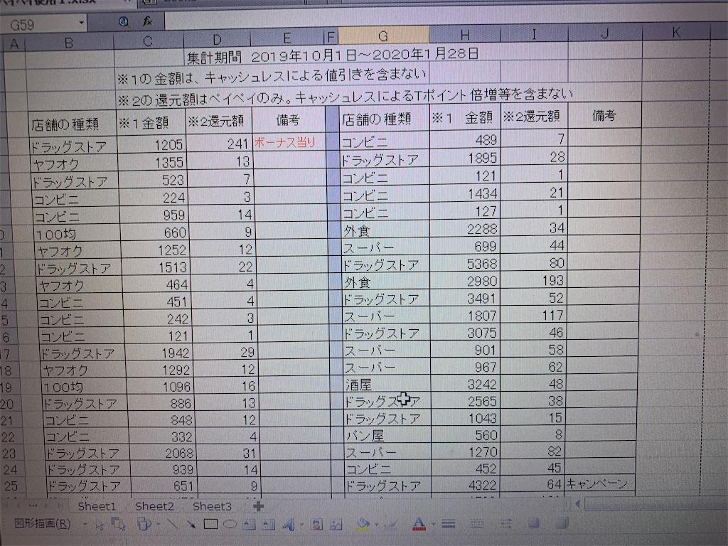 f:id:akaisiyosihito:20200128134646j:image
