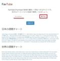 Youtubeの動画を連続再生する方法13