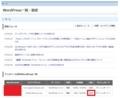 wpXサーバーをSSLに対応する方法2