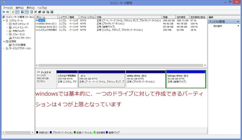 Windows 8.1のコマンドラインを利用したバックアップイメージの作成方法