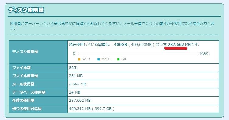 ロリポップサーバーのディスク使用量