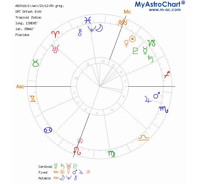 f:id:akane-soulastrology:20180119140012j:plain