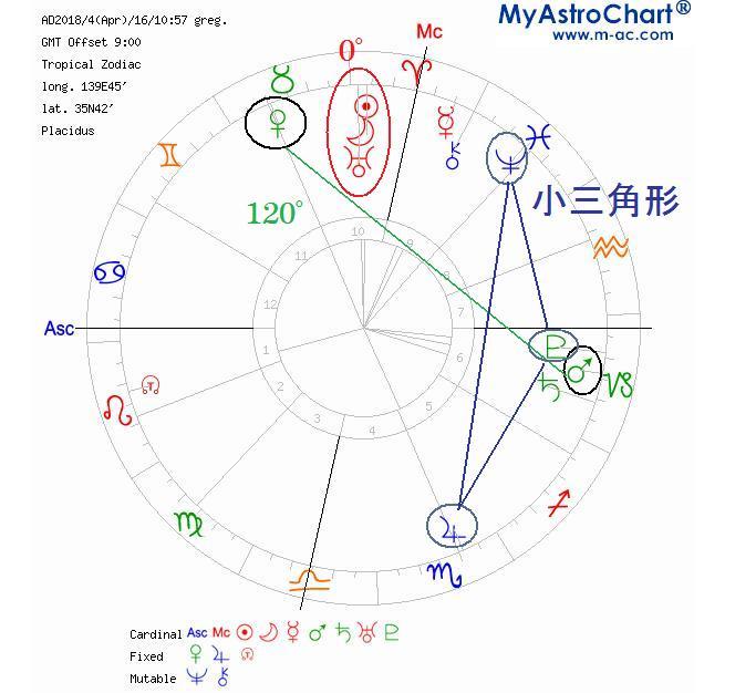 f:id:akane-soulastrology:20180412165916j:plain