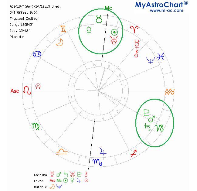 f:id:akane-soulastrology:20180419121455j:plain