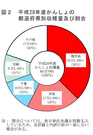 f:id:akane_fukamachi:20180320011005p:plain