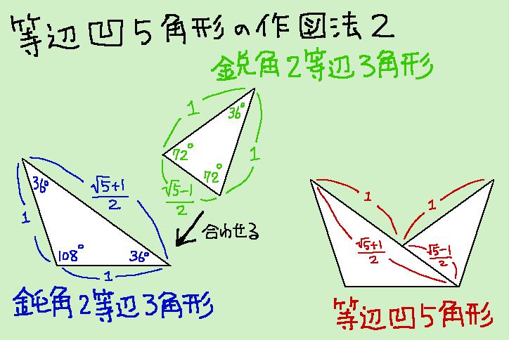 f:id:akanemachi:20190418171152p:plain