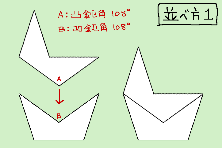 f:id:akanemachi:20190418171213p:plain
