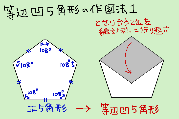 f:id:akanemachi:20190418204857p:plain
