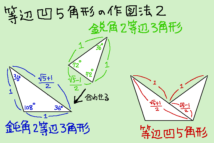 f:id:akanemachi:20190418204919p:plain