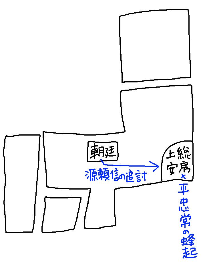 f:id:akanemachi:20190425170227p:plain