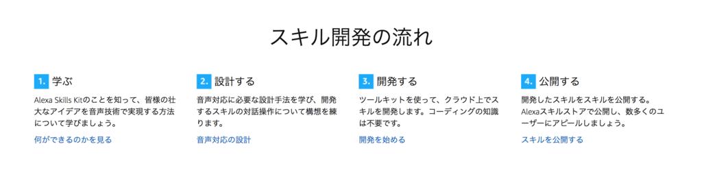 f:id:akanuma-hiroaki:20171118132920p:plain