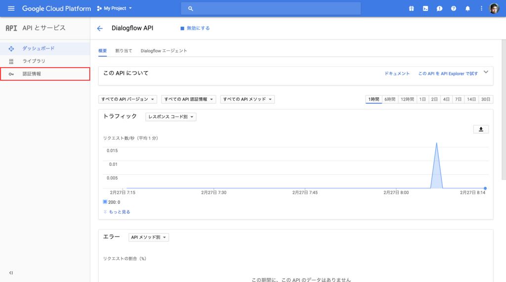 f:id:akanuma-hiroaki:20180302201907p:plain:w450