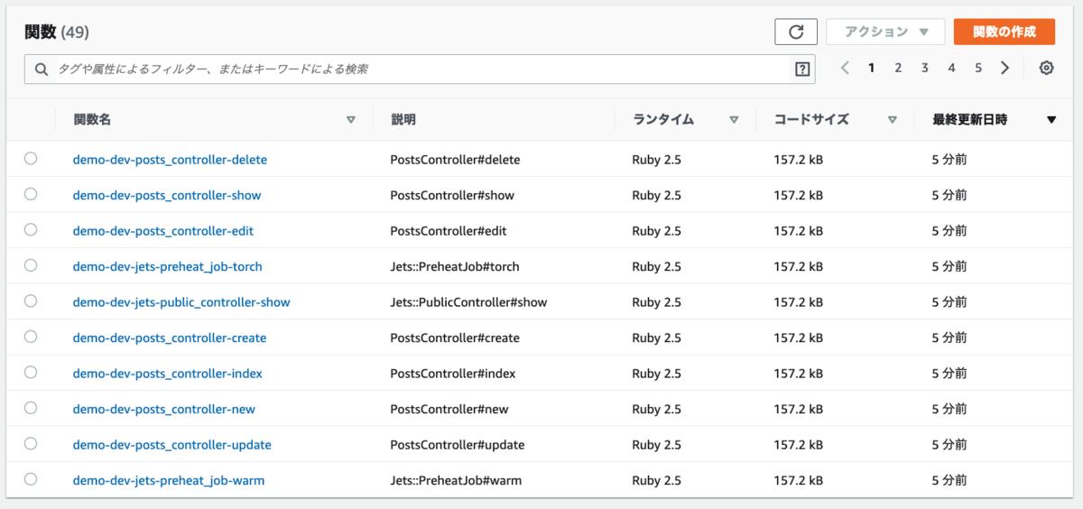f:id:akanuma-hiroaki:20200328220339p:plain