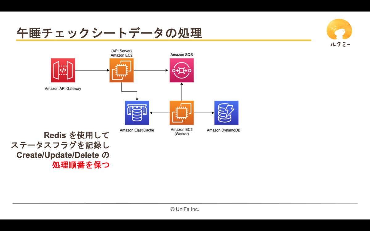 f:id:akanuma-hiroaki:20201030001149p:plain