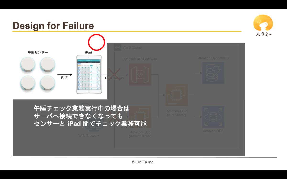 f:id:akanuma-hiroaki:20201030003439p:plain