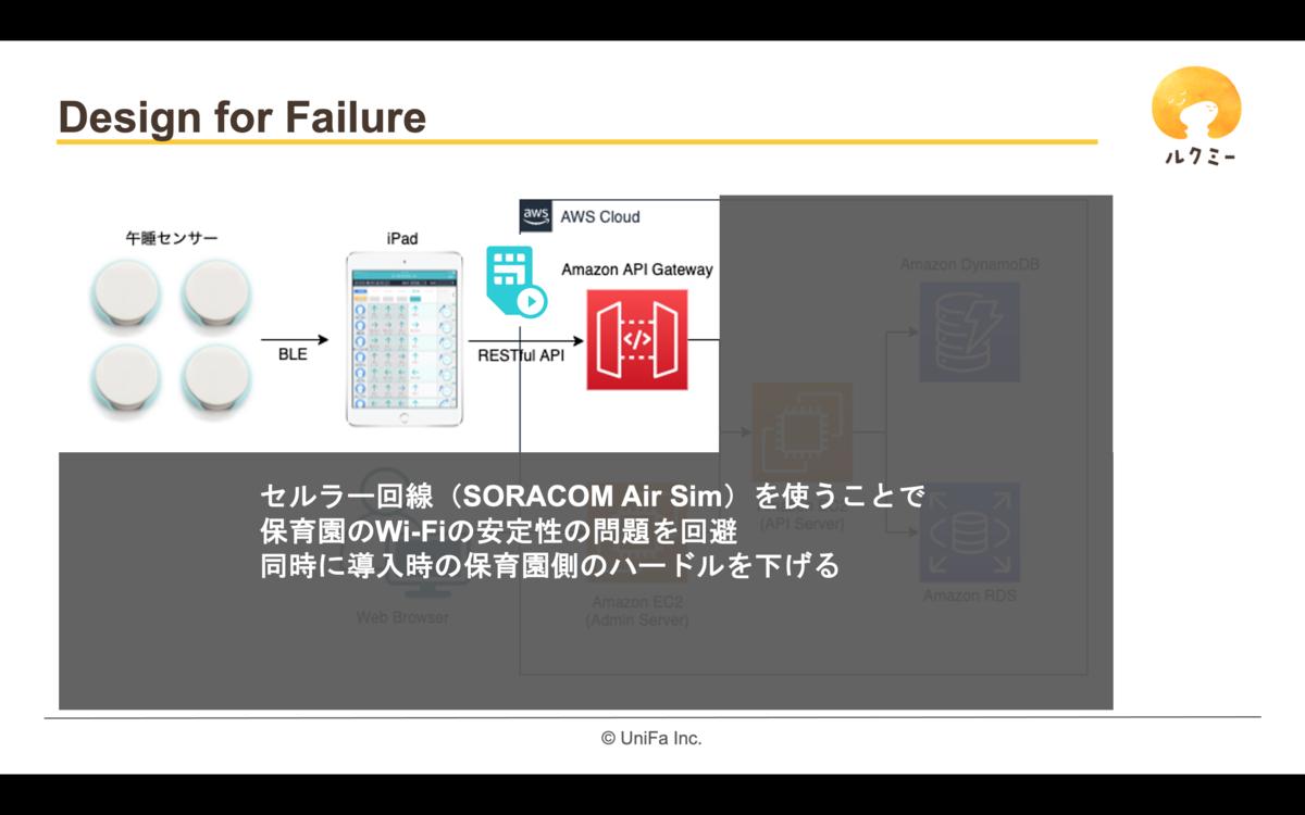 f:id:akanuma-hiroaki:20201030003718p:plain