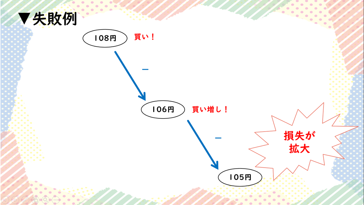 f:id:akari_tokyofx:20190710145607p:plain